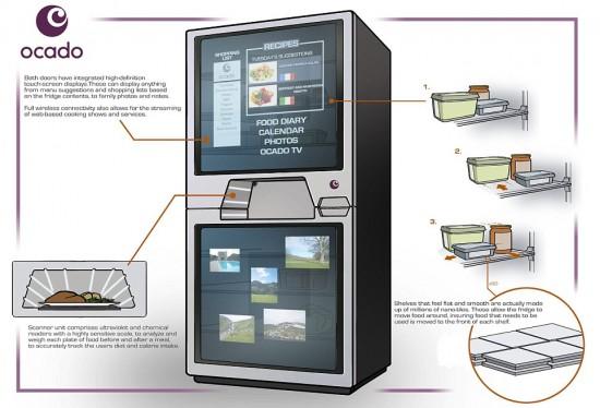 smart_fridge